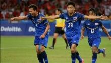 รู้เขา รู้เรา ก่อนเกม Myanmar vs Thailand