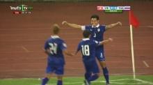 Comment เเฟนบอลทั้งเอเชีย ยุโรป หลังดูคลิปการทำประตูที่ 3ของไทย