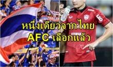 หนึ่งเดียวจากไทย! นักเตะเมืองทองฯ คนนี้ ติดโผนักเตะดาวรุ่งที่น่าจับตามองมากที่สุด ACL 2017