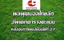 ผลบอลไทยลีกทุกคู่ นัดที่ 27 - อัพเดทตารางคะแนน