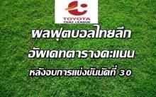 ผลบอลไทยลีกทุกคู่ นัดที่ 30 - อัพเดทตารางคะแนน