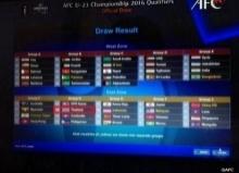 ไทย อยู่สายไม่แข็ง จับติ้วศึก AFC U-23 รอบคัดเลือก