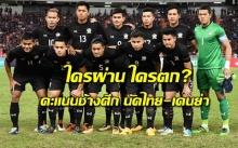 ใครผ่าน ใครตก? ผ่าคะแนนทีมชาติไทยเรียงตัวเกมเปิดบ้านเฉือนเอาชนะ เคนยา 1-0
