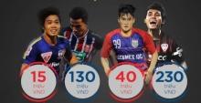 สื่อเวียดนามแฉข้อมูล chart เปรียบเทียบความห่างระหว่างลีกไทยกับเวียดนาม