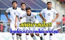 สถิติน่าสนใจ!! ก่อนเกมส์ฟุตบอลไทย-มาเลเซีย นัดชิงซีเกมส์วันนี้