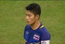 โคตรบอล! ยกย่อง 'สารัช'  เทียบ ซาบี้ อลองโซ่  เมืองไทย!